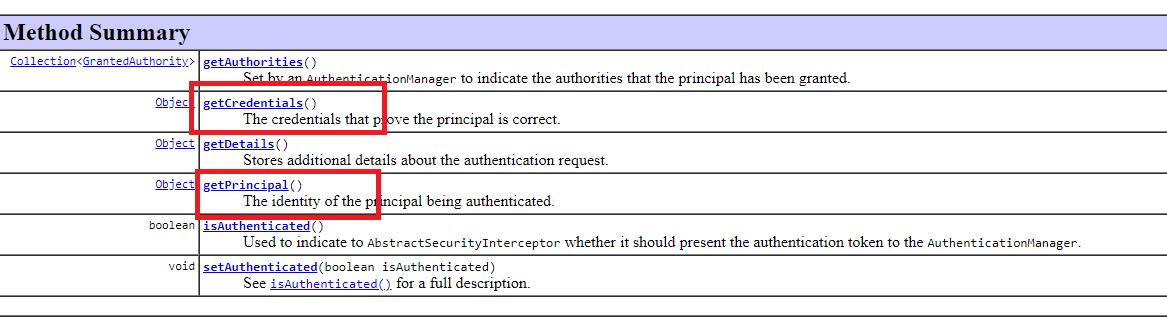 До проверки в выделенных полях хранятся имя и пароль