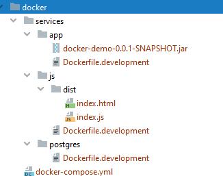 docker-compose.yml со структурой папок